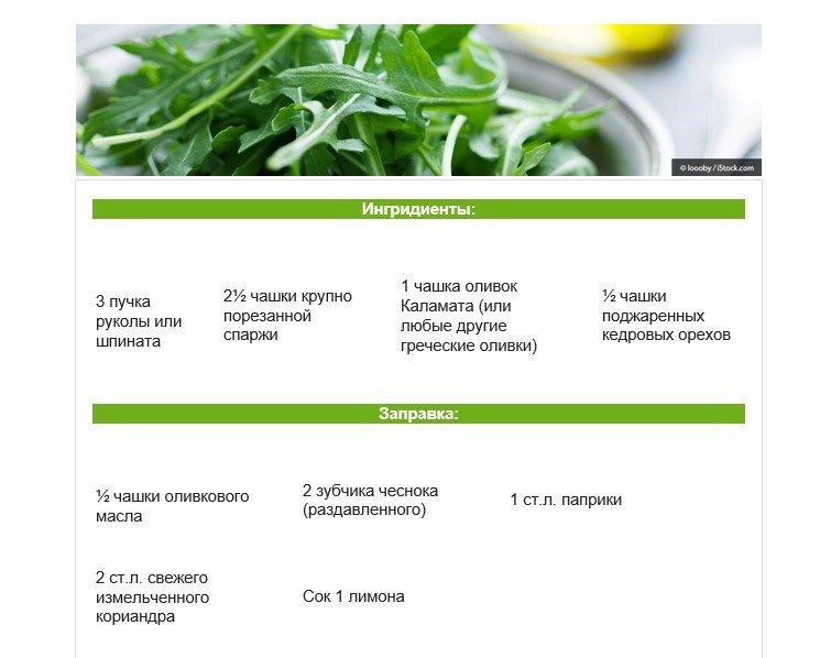 Полезные рецепты с руколой
