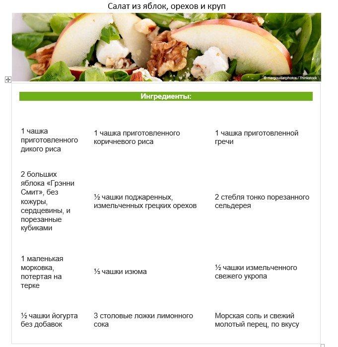 Полезные рецепты из яблок