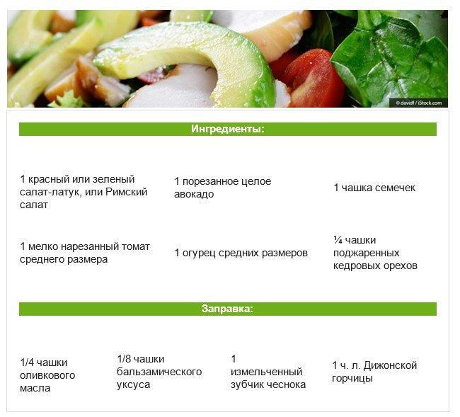 Полезные рецепты из авокадо