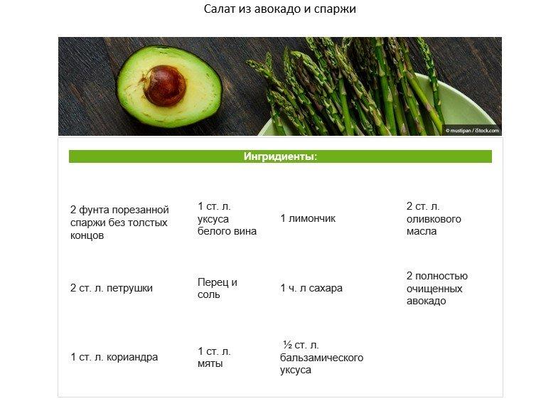 Полезные рецепты из спаржи