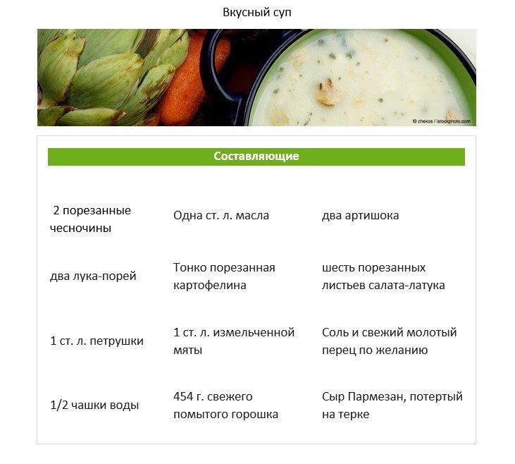 Вкусный суп из артишока