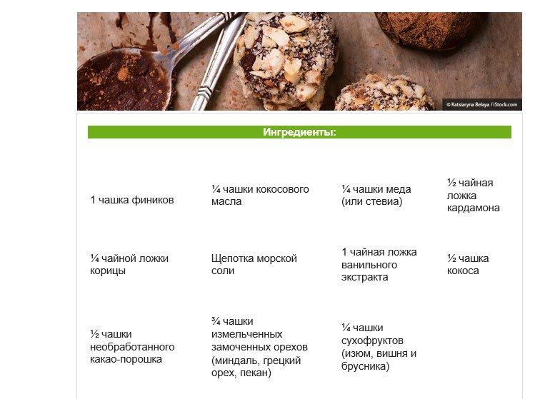 Полезные рецепты с какао