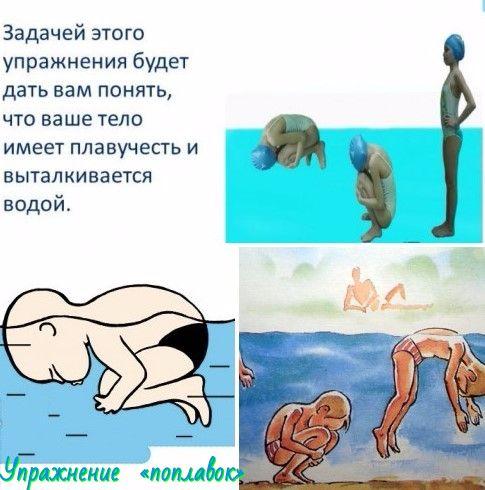 Упражнение «поплавок»