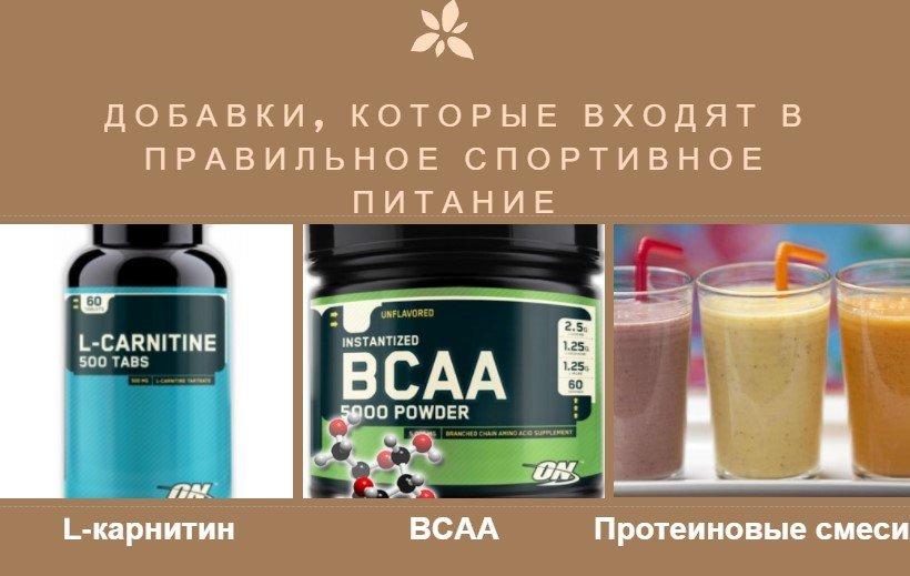 добавки, которые входят в правильное спортивное питание
