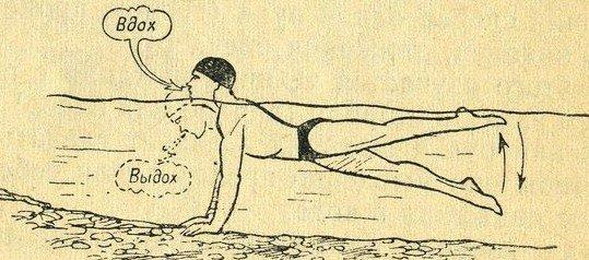 Как научится плавать - как правильно дышать
