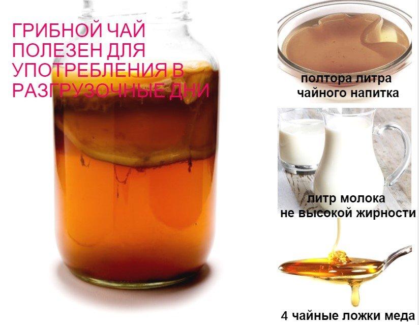 грибной чай полезен для употребления в разгрузочные дни