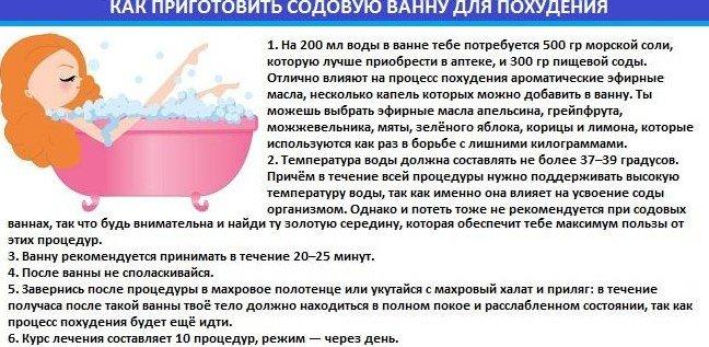 как приготовить содовую ванну для похудения