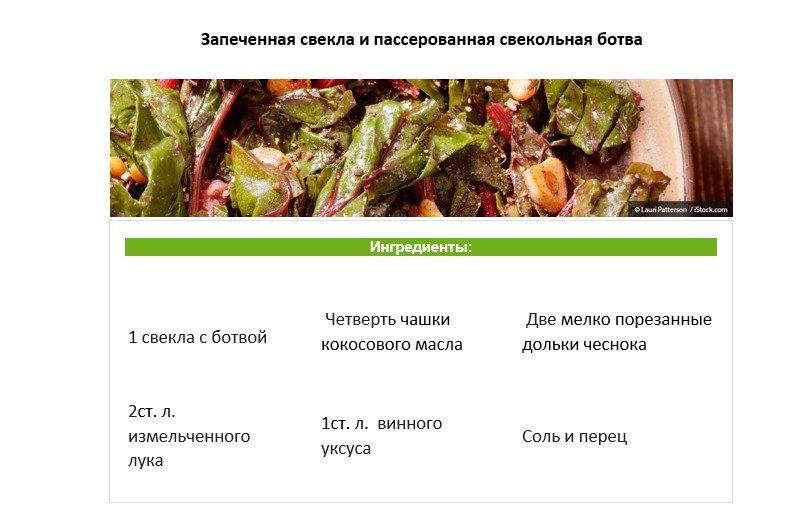 Полезные рецепты из свекольной ботвы